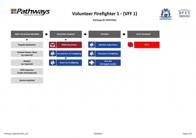 VFF1VolunteerFirefighter1_Nov2014