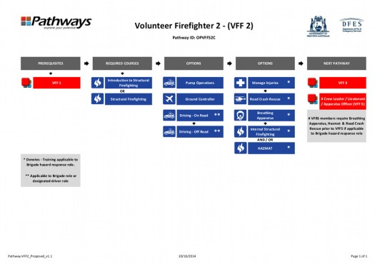 VFF2VolunteerFirefighter2_Nov2014