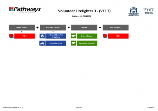 VFF3VolunteerFirefighter3_Nov2014