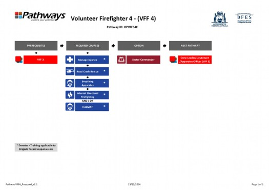 VFF4VolunteerFirefighter4_Nov2014
